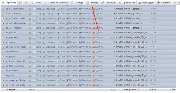 Таблицы базы данных WordPress
